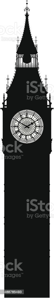 Incredibly Detailed Big Ben vector art illustration
