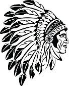 Indian man head