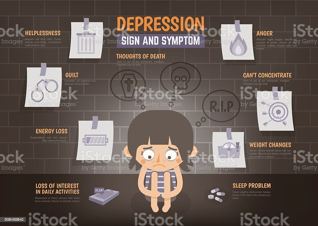 infographic about depression sign and symptom vector art illustration