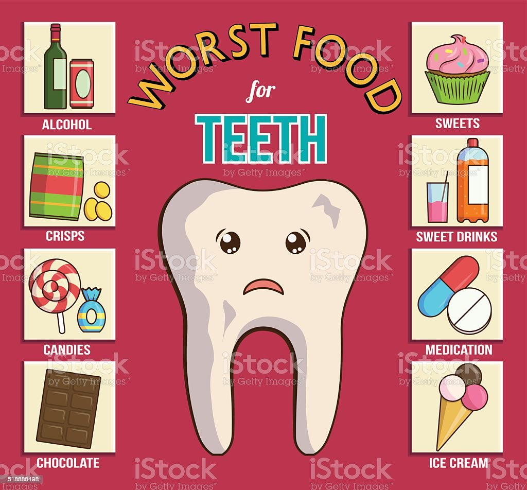 Infographic chart, dental and health care. vector art illustration