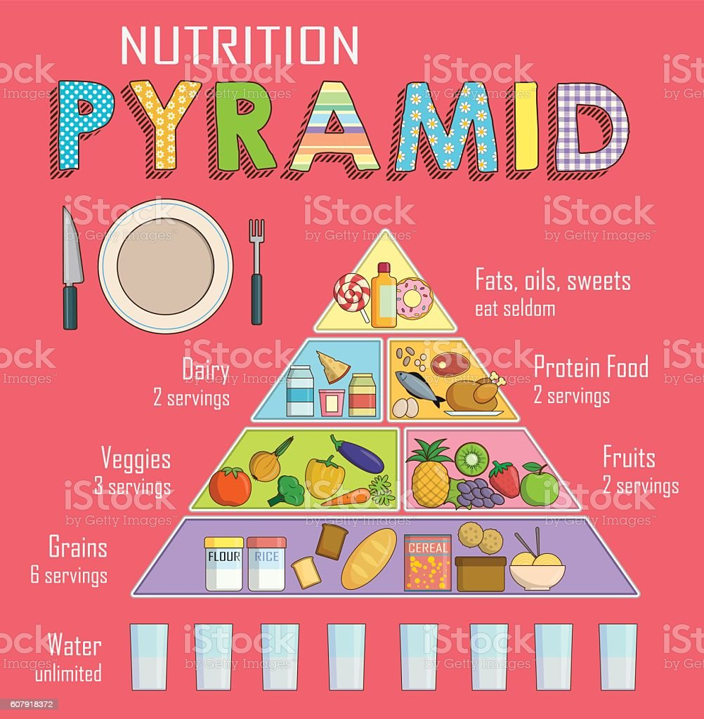Infographic chart of a healthy balanced nutrition pyramid vector art illustration