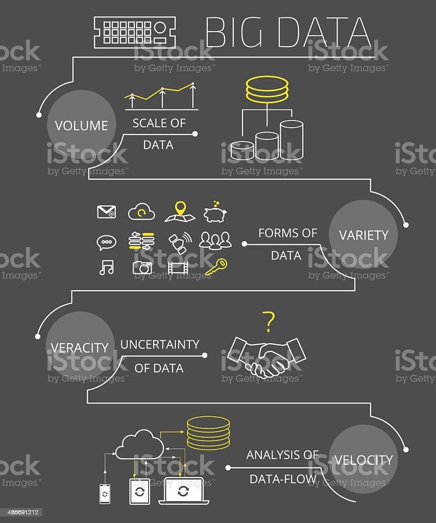 Infographic contour illustration of Big data - 4V visualisation vector art illustration