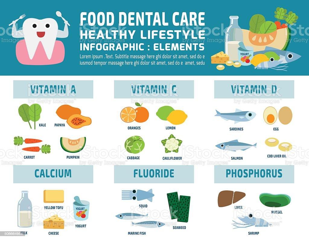 infographic dental element icon vector art illustration
