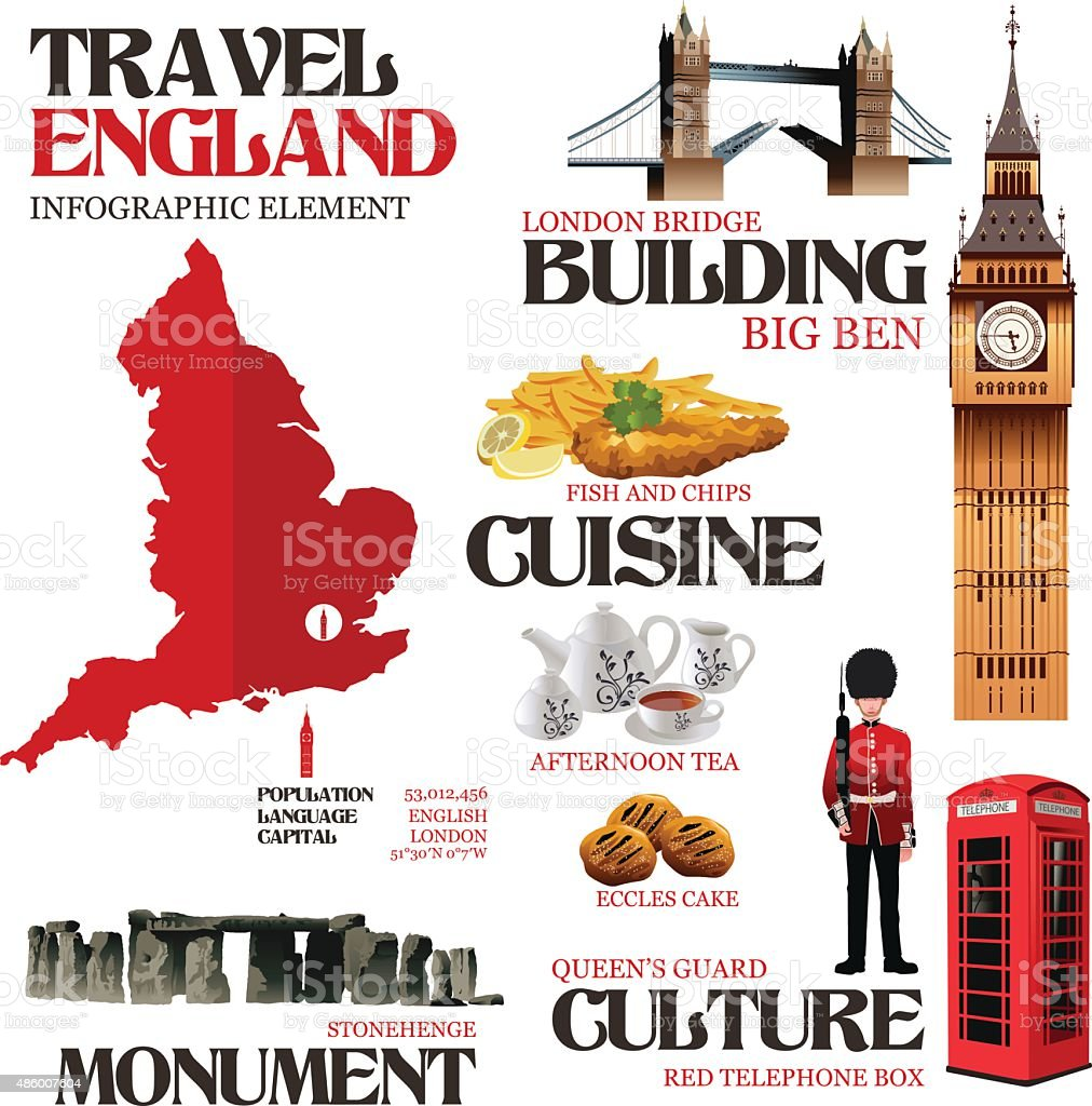 Infographic Elements for Traveling to England vector art illustration