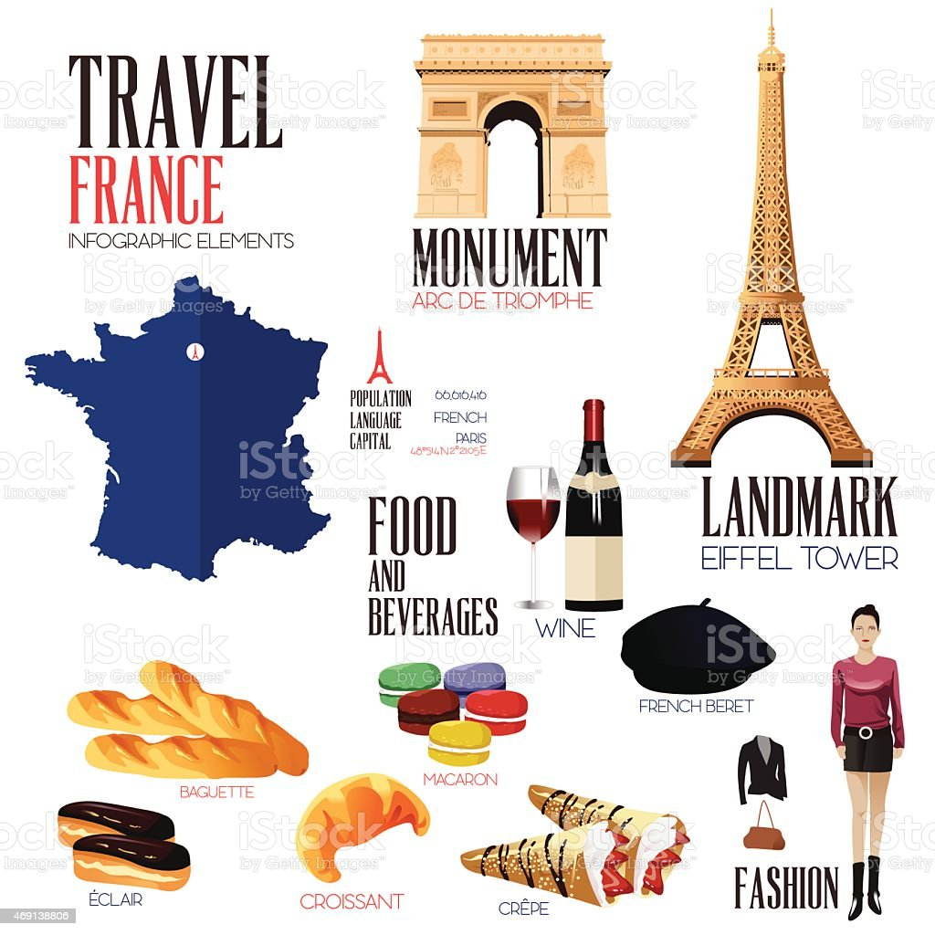 Infographic elements for traveling to France vector art illustration