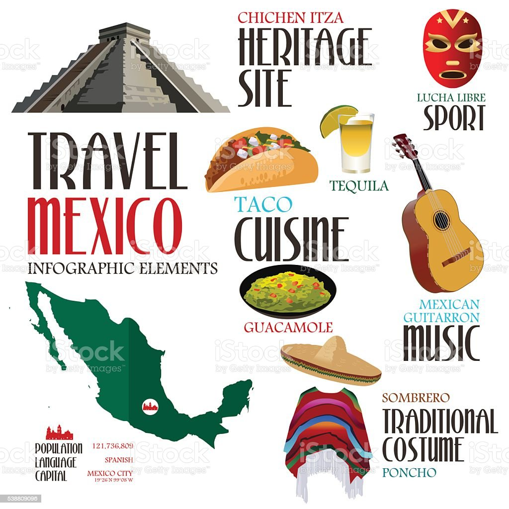 Infographic Elements for Traveling to Mexico vector art illustration