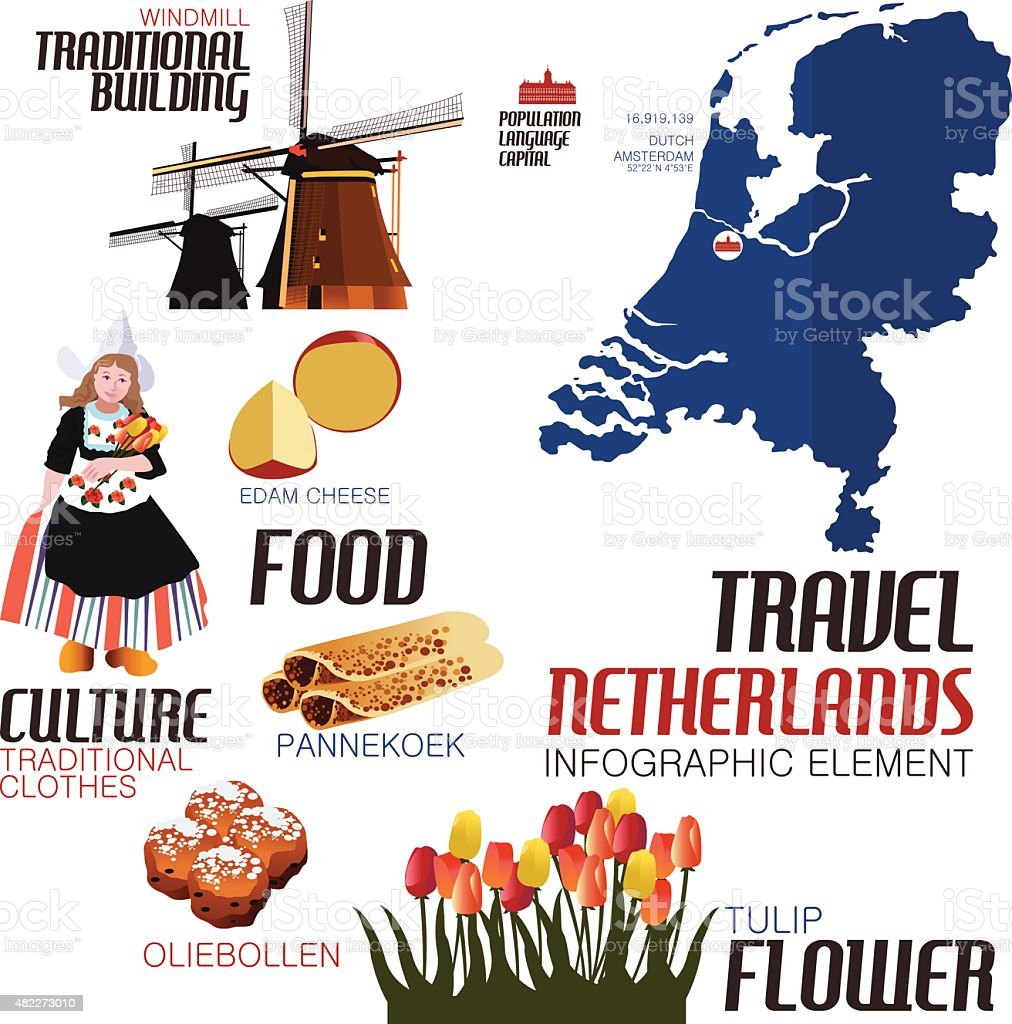 Infographic Elements for Traveling to Netherland vector art illustration