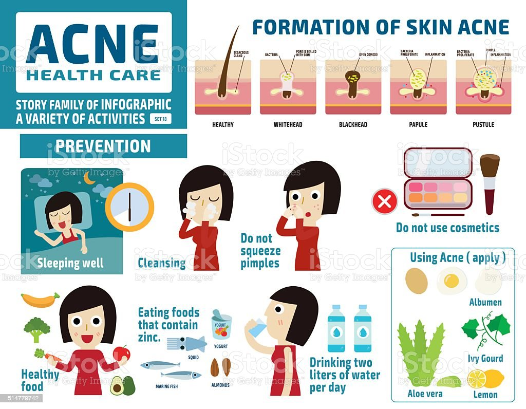 infographic, elements, icons, health care, banner vector art illustration