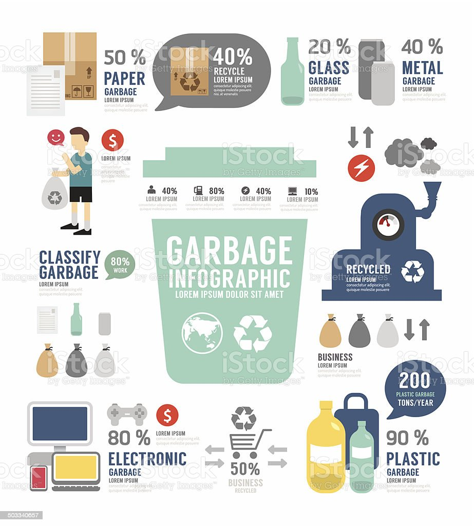 Infographic garbage annual report template design . concept. vector art illustration