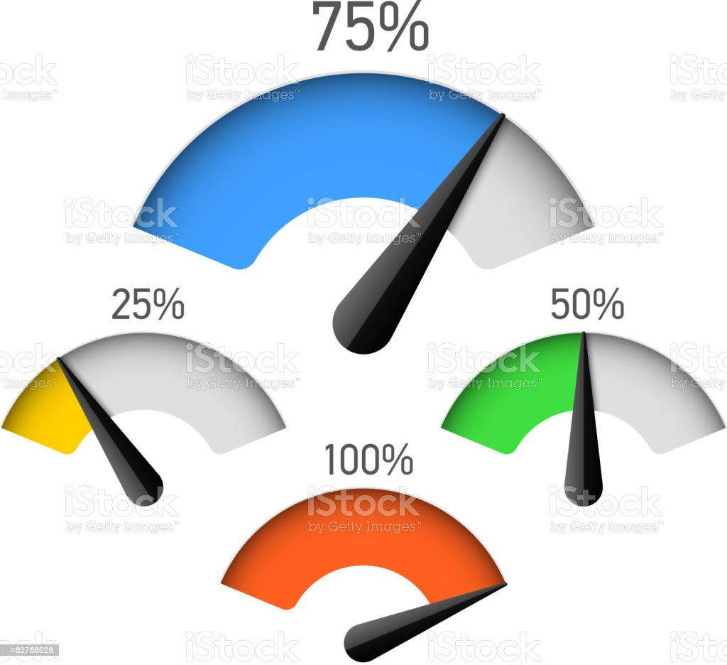 Infographic gauge chart element with percentage vector art illustration