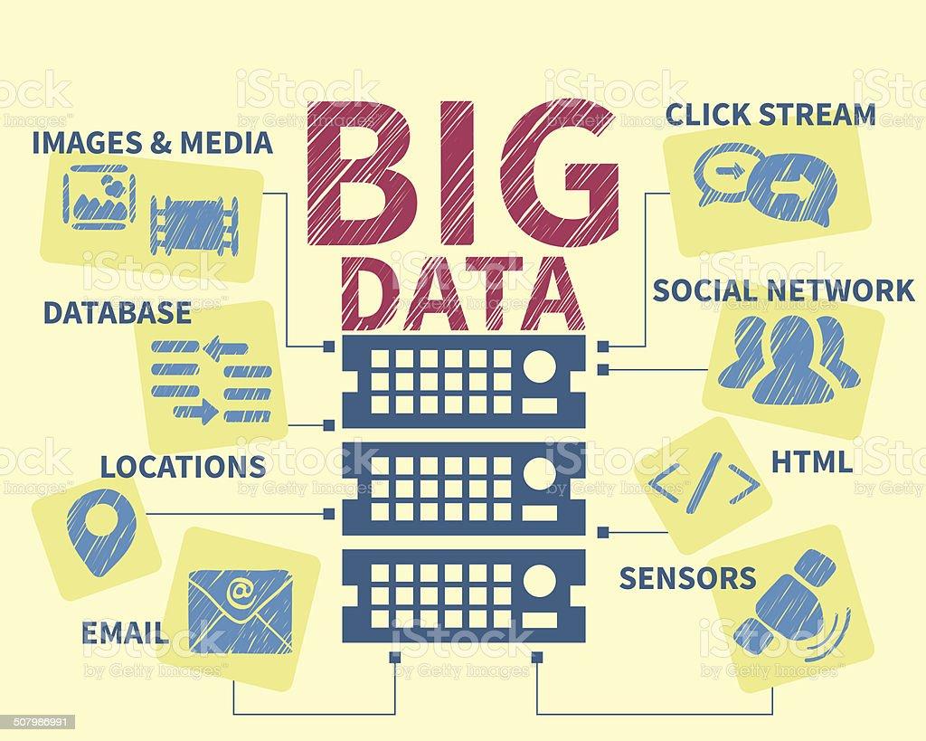 Infographic handrawn illustration of Big data vector art illustration