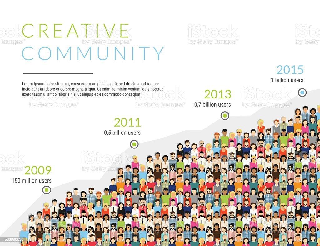 Infographic illustration of community members growth vector art illustration