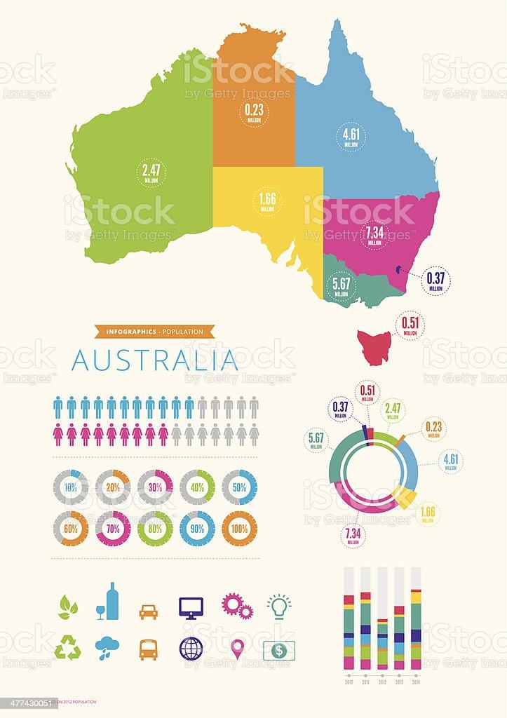 Infographic of Australia vector art illustration