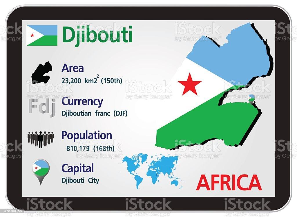Info-graphic  of Djibouti vector art illustration