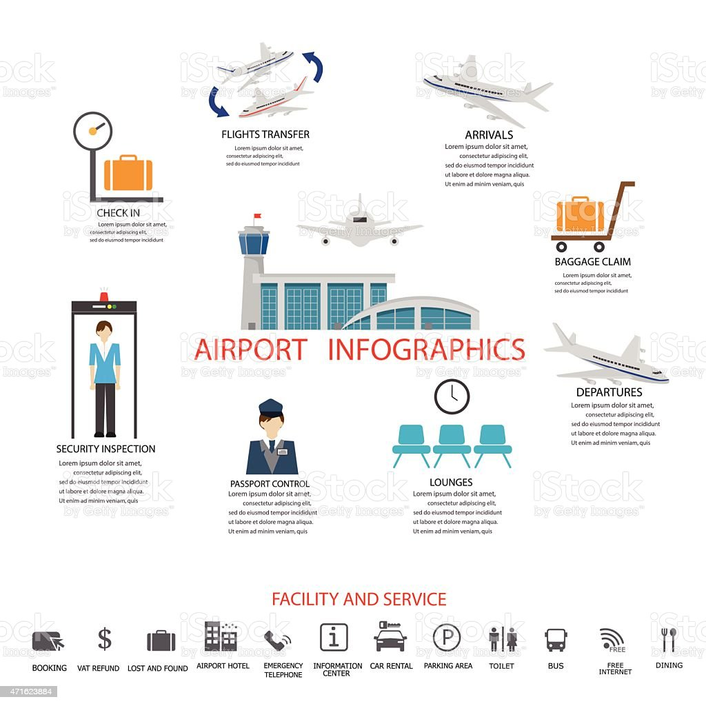Infographic of various airport images vector art illustration