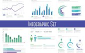 Infographic set. Information Graphics and charts