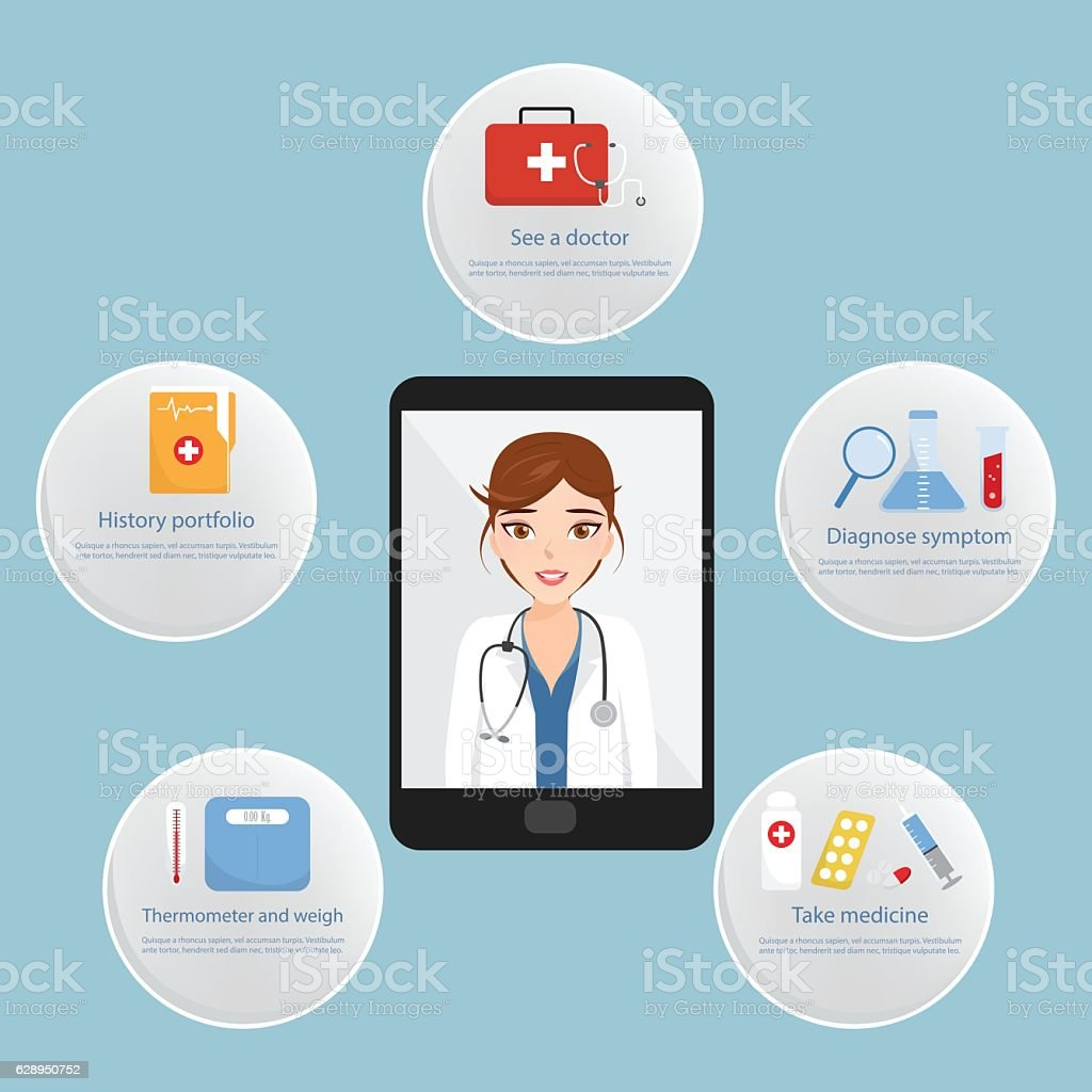 Infographic step patient to see doctor. Health care application. vector art illustration