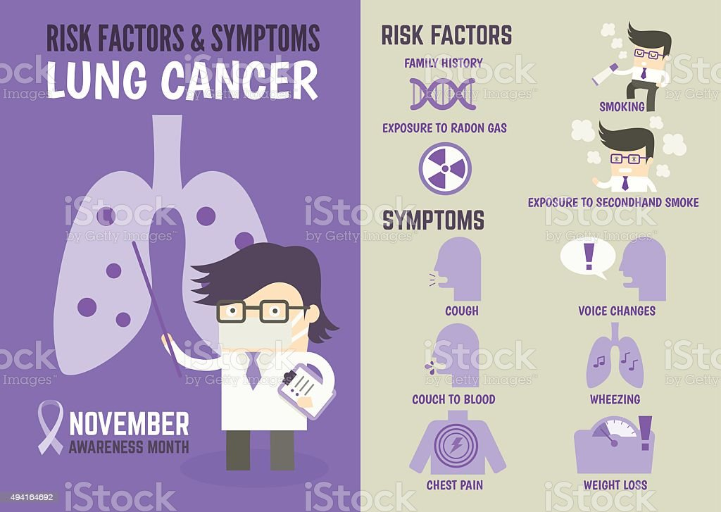 infographics about lung cancer risk factors and symptoms vector art illustration