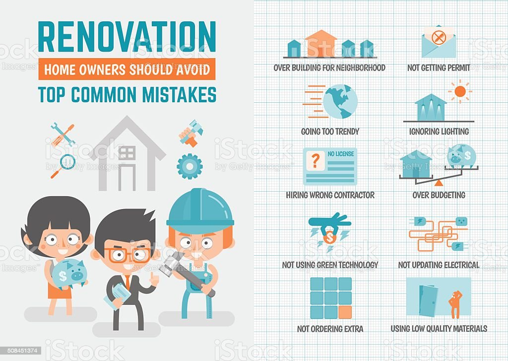 infographics about renovation mistakes vector art illustration