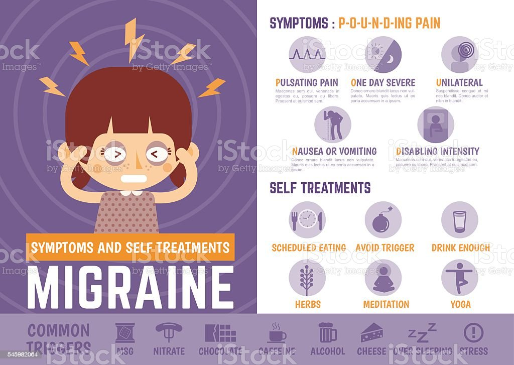 infographics cartoon character about migraine signs and self tre vector art illustration