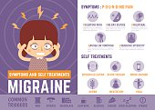infographics cartoon character about migraine signs and self tre