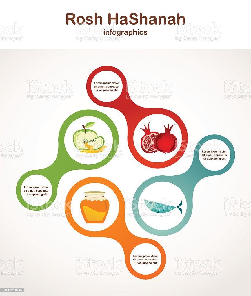 infographics for Rosh Hashanah symbols. Jewish holiday vector art illustration