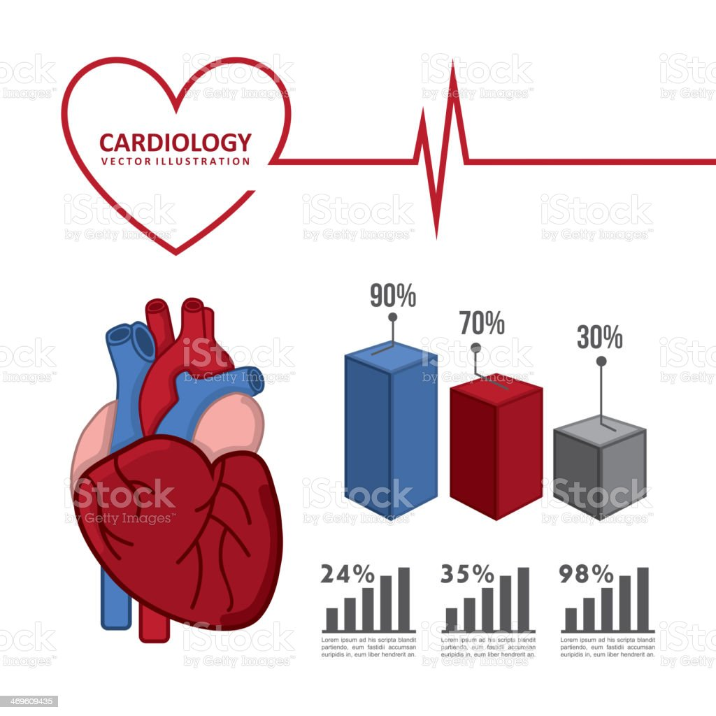 infographics of cardiology design royalty-free stock vector art