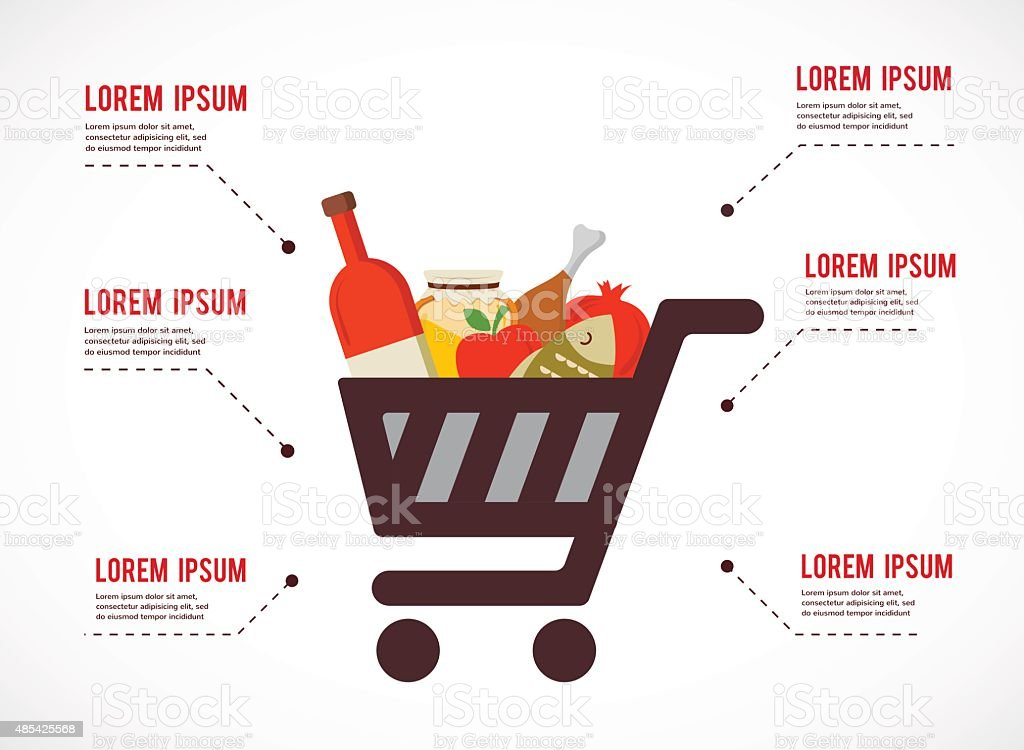 infographics of shopping cart with rosh hashanah traditional food. vector art illustration