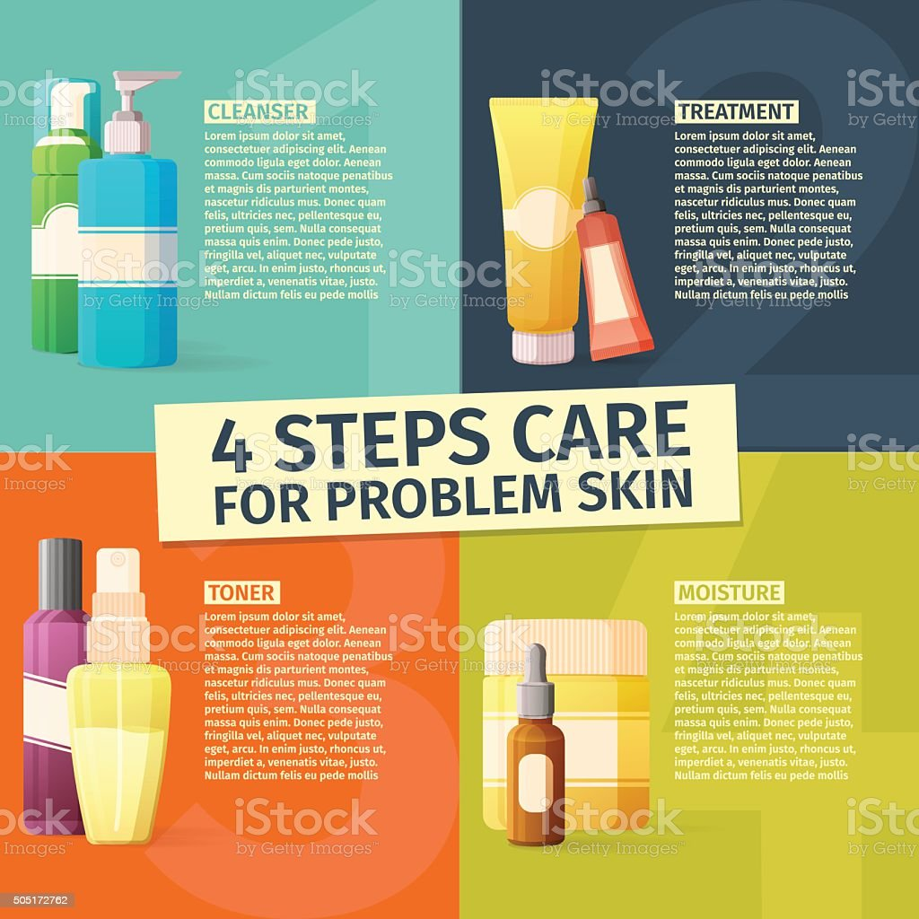 Infographics of the four steps of care for problem skin. vector art illustration