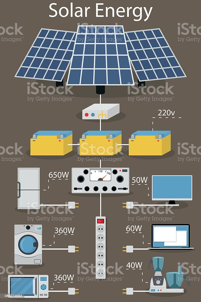 infographics production and processing solar electric power vector art illustration