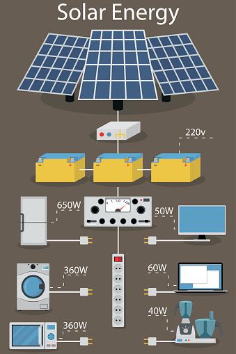 clip art solar power - photo #36