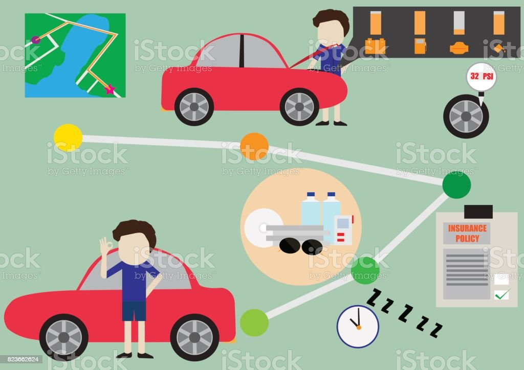 Infographics traveler prepare and check list the car vector art illustration