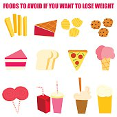 FOODS TO AVOID IF YOU WANT TO LOSE WEIGHT infographics