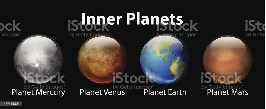 Inner Planets royalty-free stock vector art