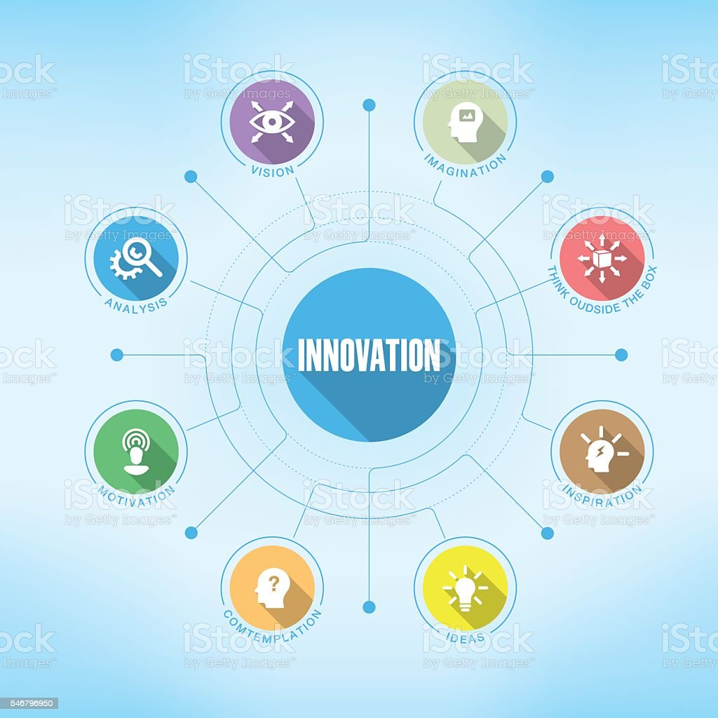 Innovation chart with keywords and icons vector art illustration