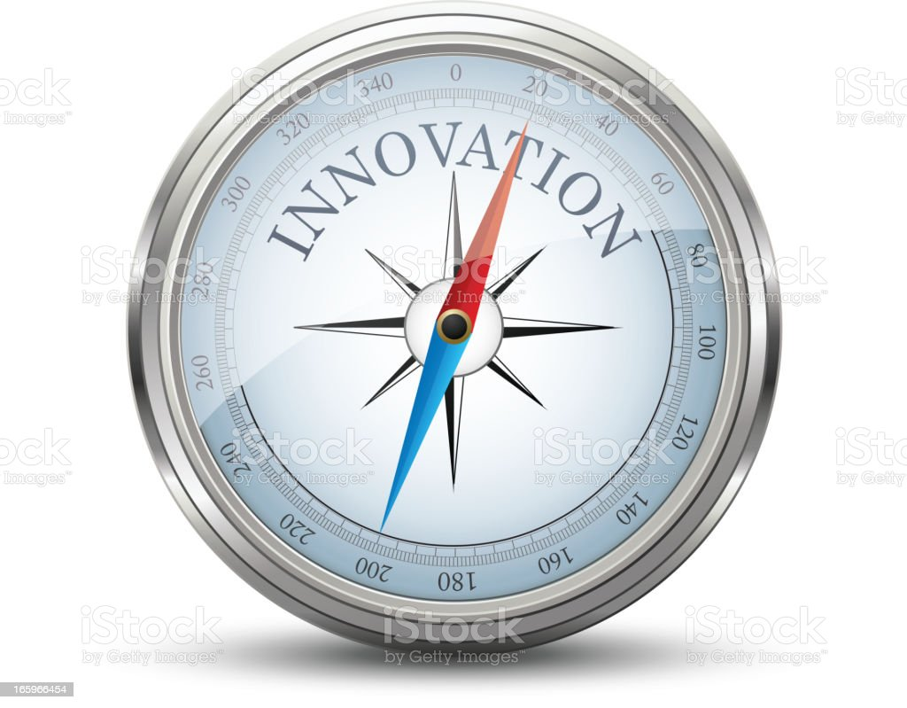 Innovation compass concept royalty-free stock vector art