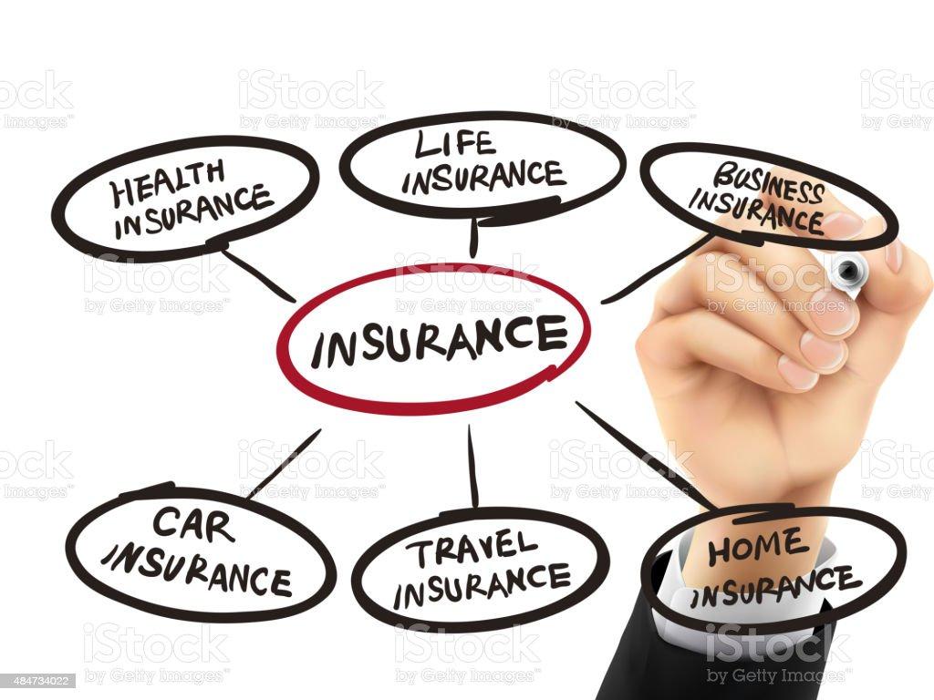 insurance written by 3d hand vector art illustration
