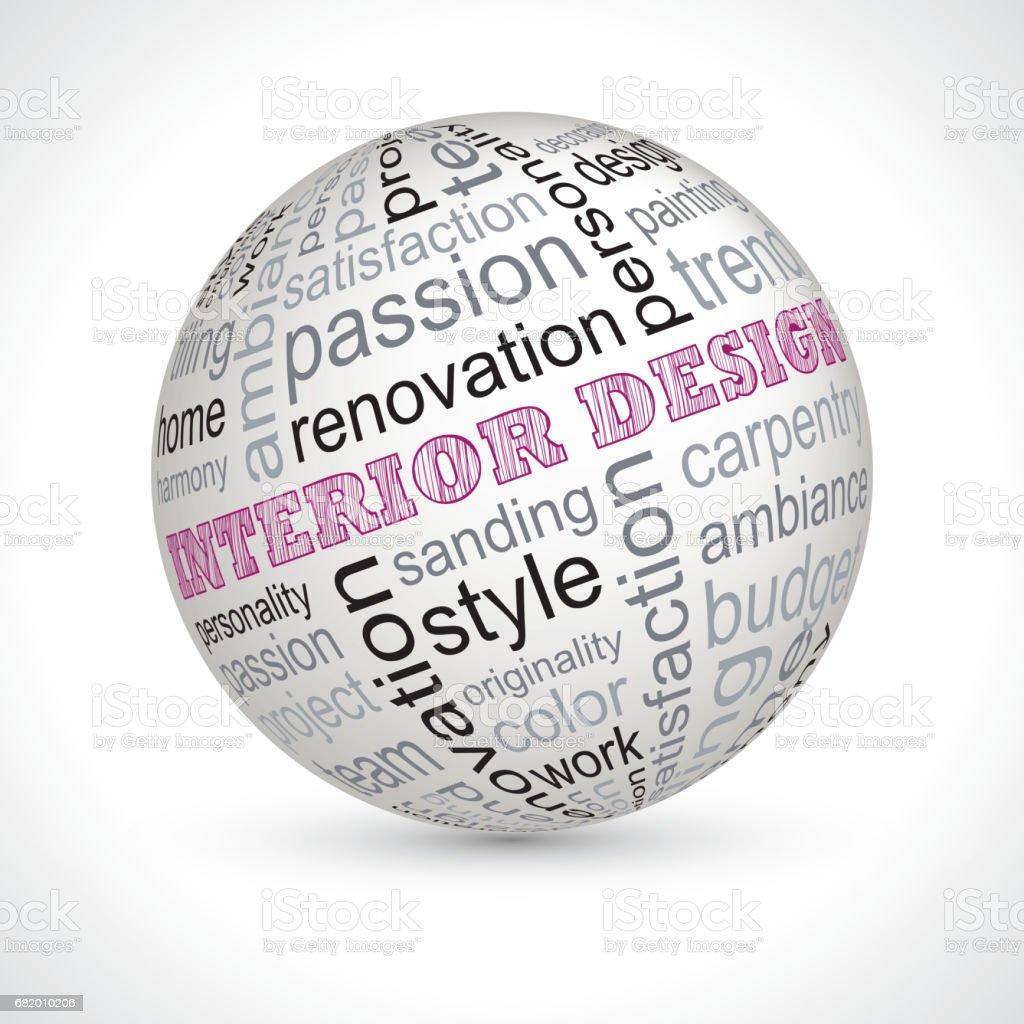 Interior Design Theme Sphere With Keywords Royalty Free Stock Vector Art