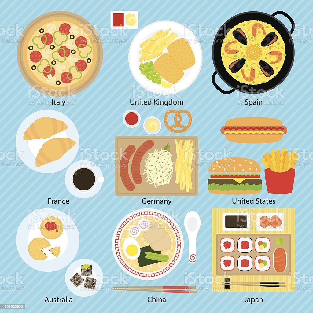 International food 001 vector art illustration
