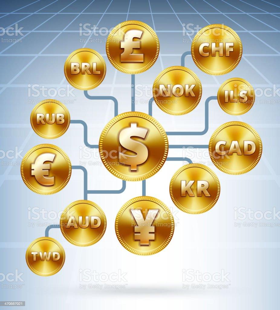 International Gold Coin Network vector art illustration