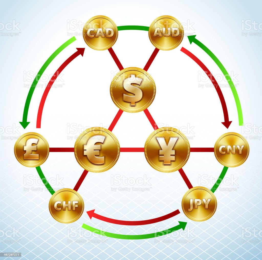 International Gold Currency Circulation vector art illustration