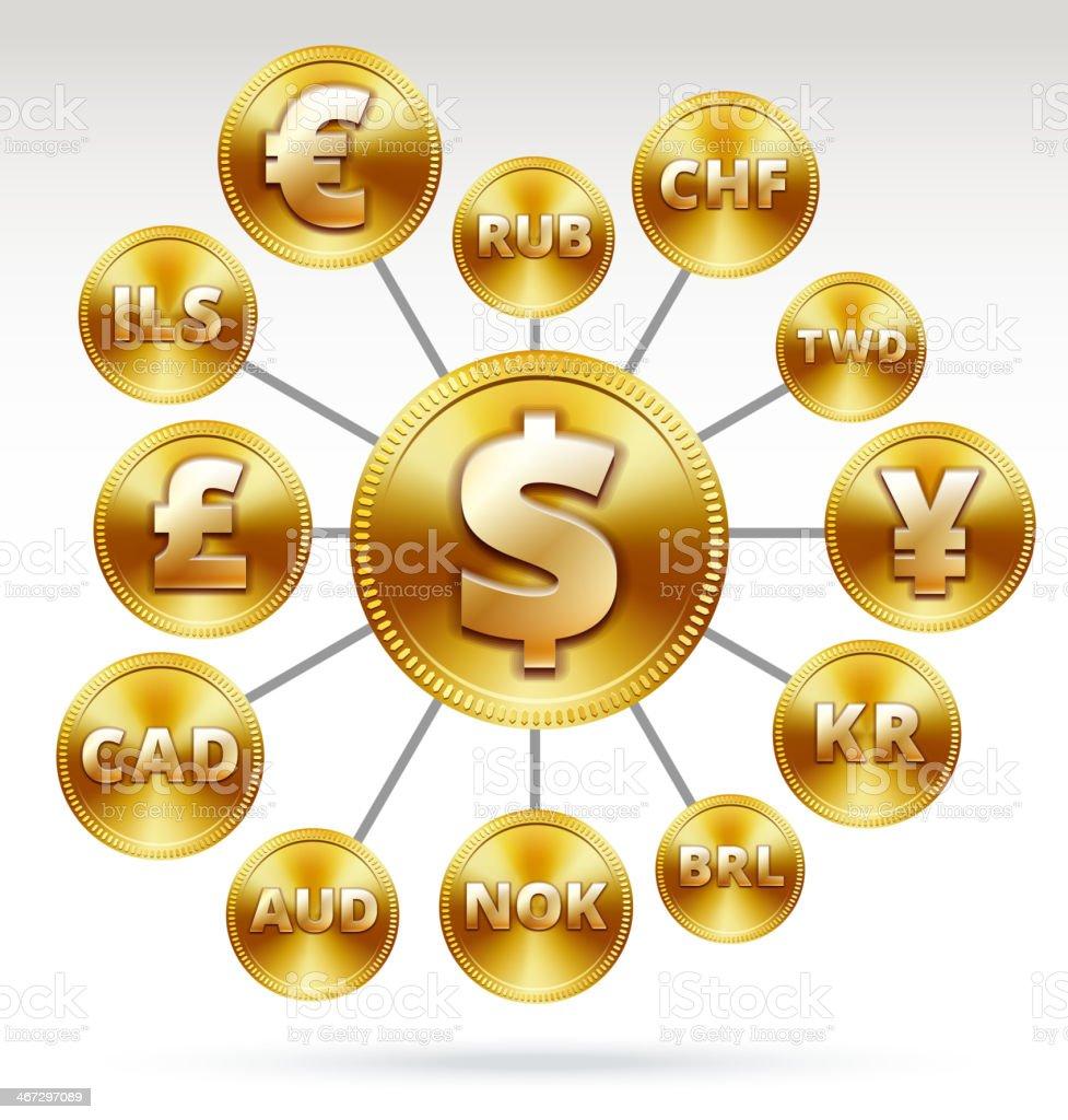International Golden Coins Web vector art illustration