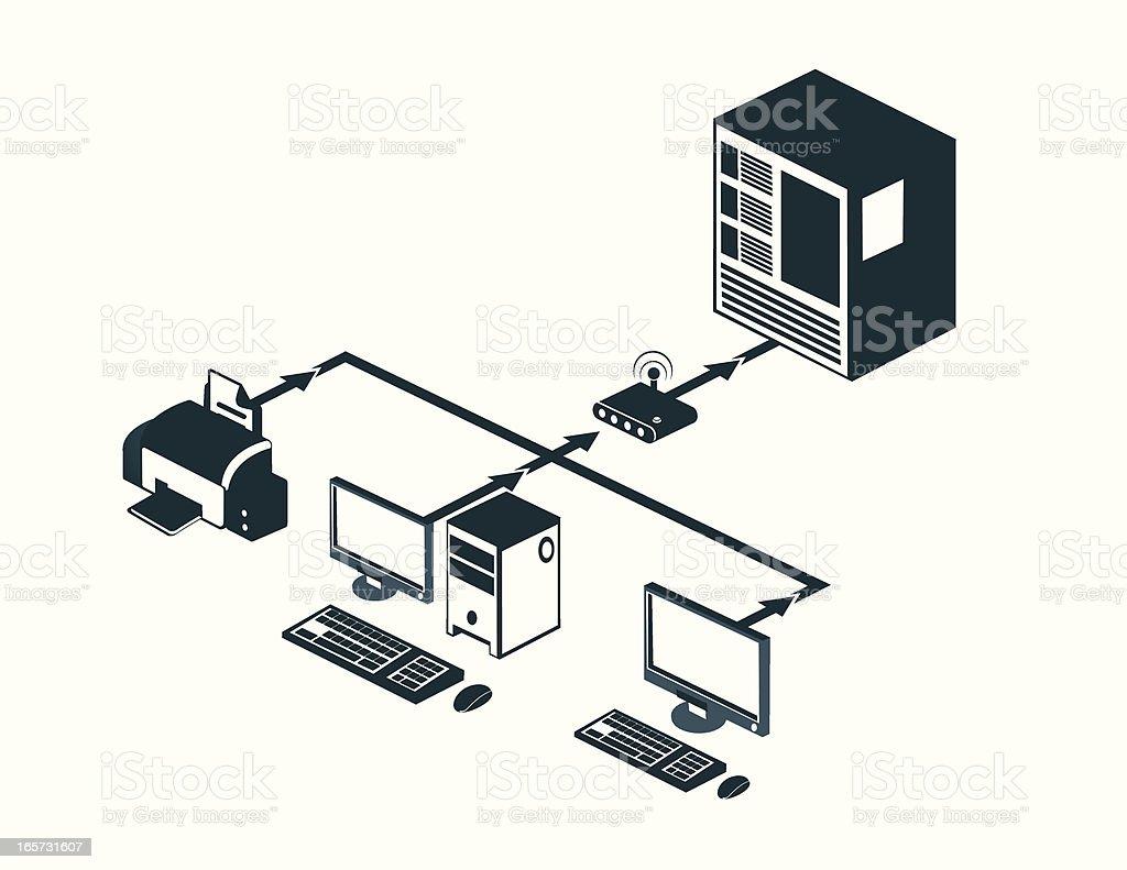 Internet Client Server Architecture vector art illustration
