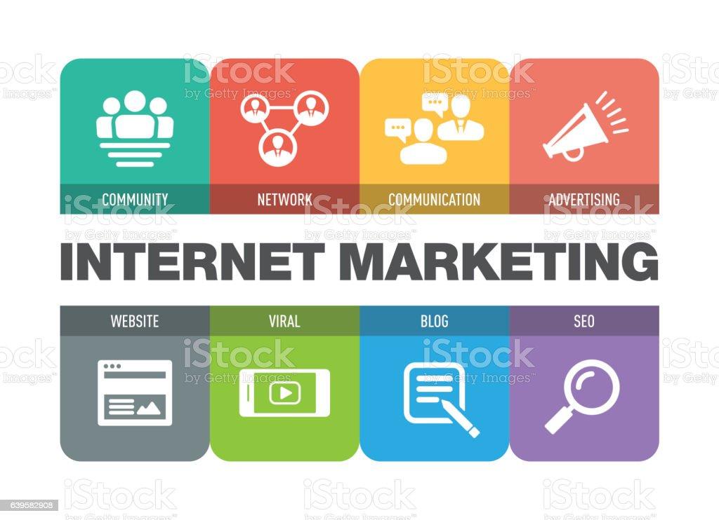 Internet Marketing Icon Set vector art illustration