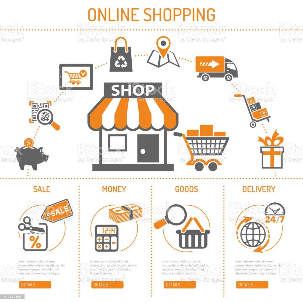 Internet Shopping Concept vector art illustration