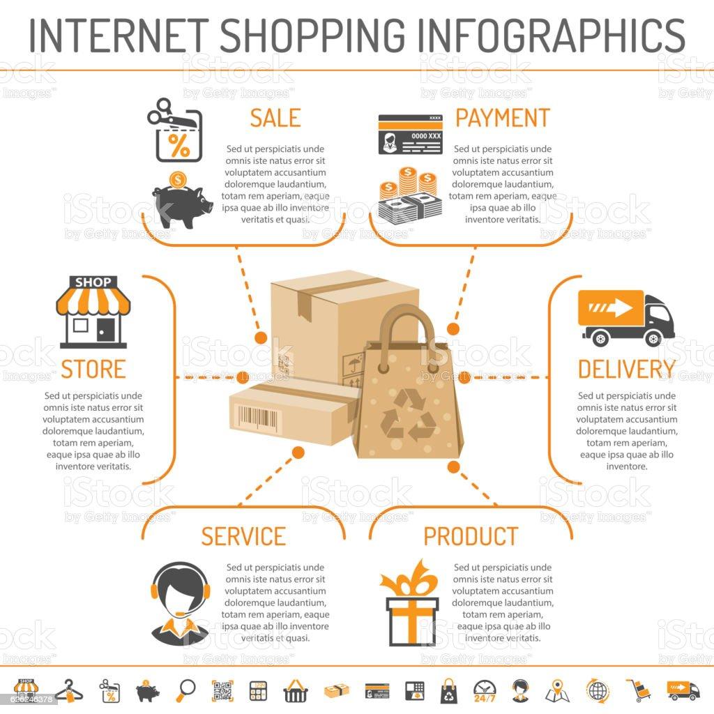 Internet Shopping infographics vector art illustration