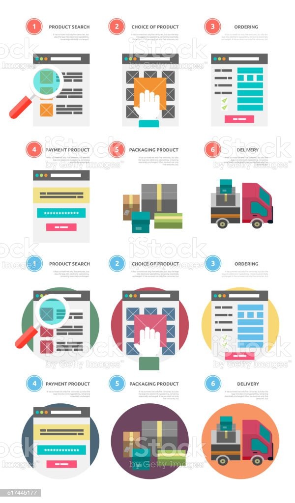 Internet shopping process of purchasing and delivery vector art illustration