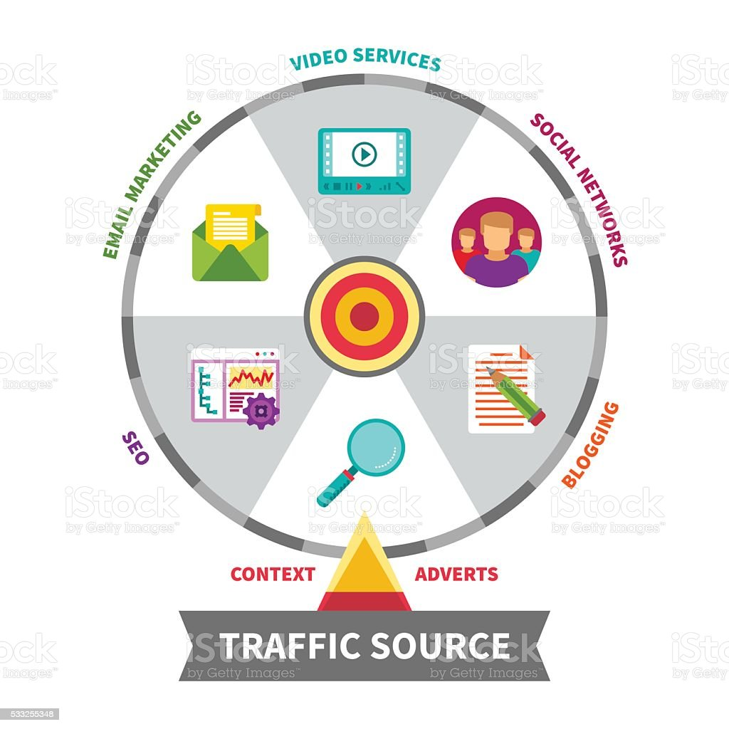 Internet traffic source vector concept in flat style vector art illustration