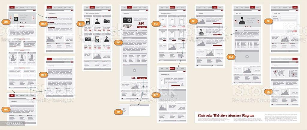 Internet Web Store Shop Site Navigation Map Structure Prototype Framework vector art illustration