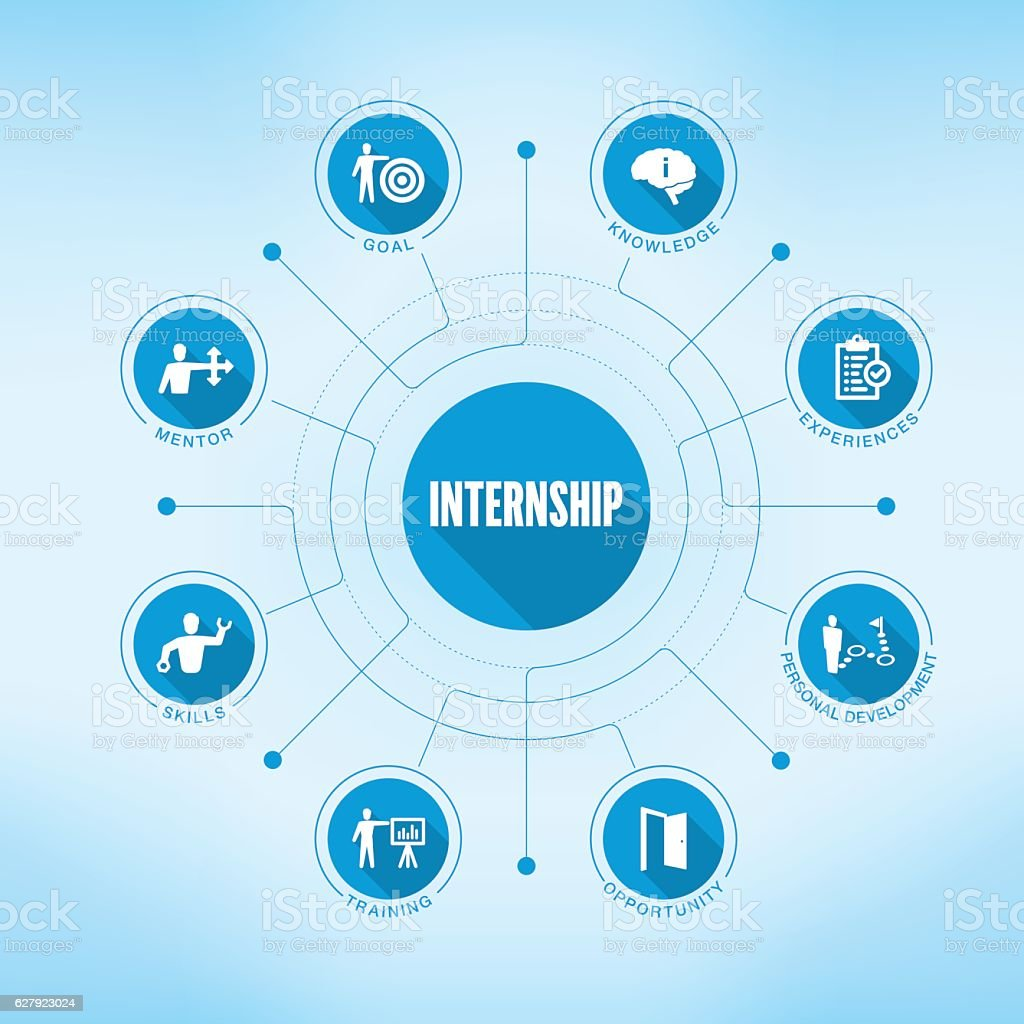 Internship keywords with icons vector art illustration